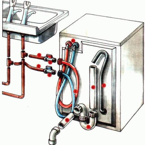 Монтаж отвода для воды стиральной машины!